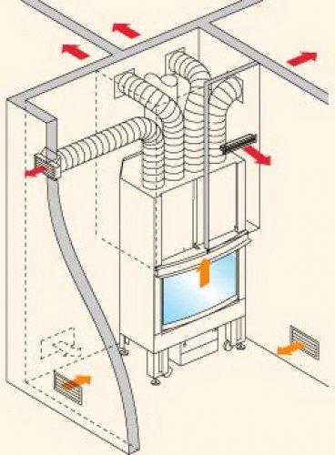 Воздушное отопление от печи частного дома своими руками