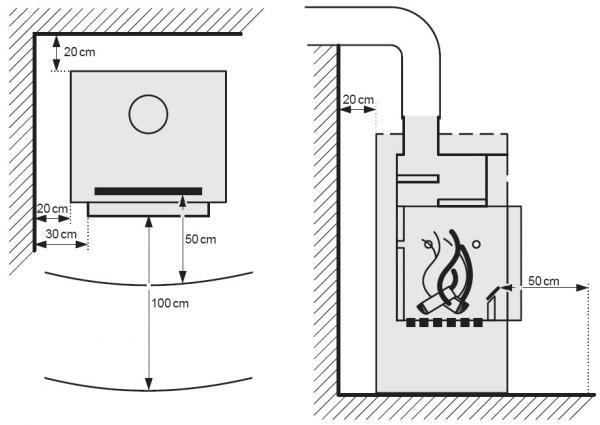 Как правильно установить печь в доме своими руками